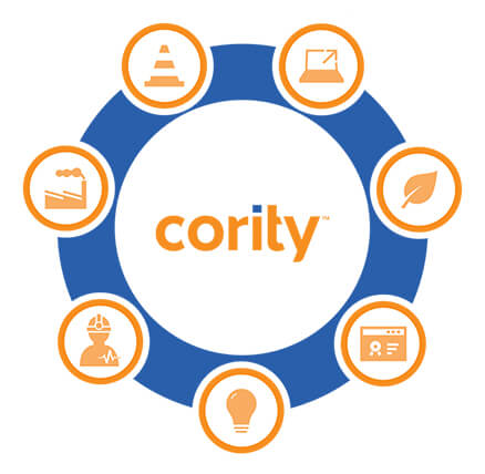 Cority EHS Software cloud diagram